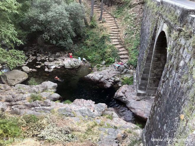 Charcos y Piscinas Naturales. Ávila- Gredos